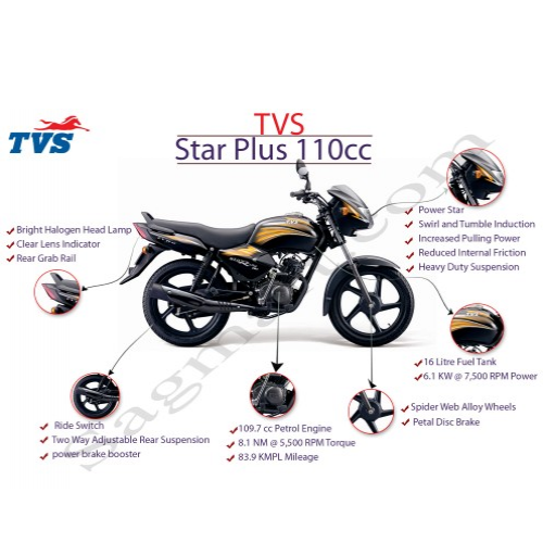Tvs Star City Plus Features