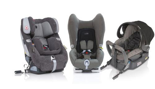 ISOFIX Child Seat Weighing upto 27 Kg