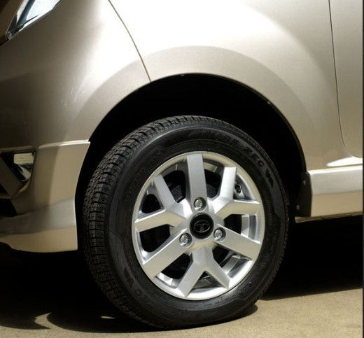 Nano Alloy Wheels
