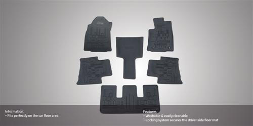 Floor Mat Rubber - Unique and Uniform